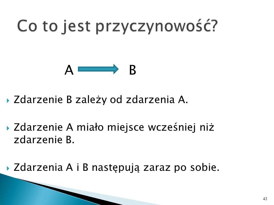 43 Co to jest przyczynowość? A B Zdarzenie B zależy od zdarzenia A. Zdarzenie A miało miejsce wcześniej niż zdarzenie B. Zdarzenia A i B następują zar