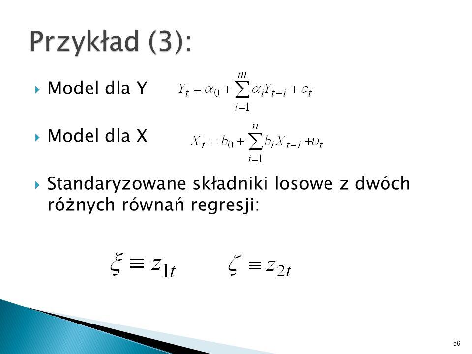56 Przykład (3): Model dla Y Model dla X Standaryzowane składniki losowe z dwóch różnych równań regresji: