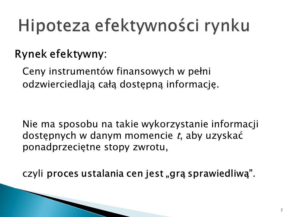 Rynek efektywny: Ceny instrumentów finansowych w pełni odzwierciedlają całą dostępną informację. Nie ma sposobu na takie wykorzystanie informacji dost