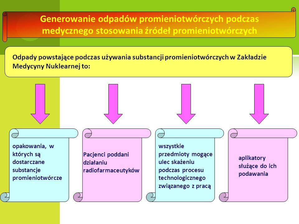 Generowanie odpadów promieniotwórczych podczas medycznego stosowania źródeł promieniotwórczych Odpady powstające podczas używania substancji promieniotwórczych w Zakładzie Medycyny Nuklearnej to: opakowania, w których są dostarczane substancje promieniotwórcze aplikatory służące do ich podawania wszystkie przedmioty mogące ulec skażeniu podczas procesu technologicznego związanego z pracą Pacjenci poddani działaniu radiofarmaceutyków