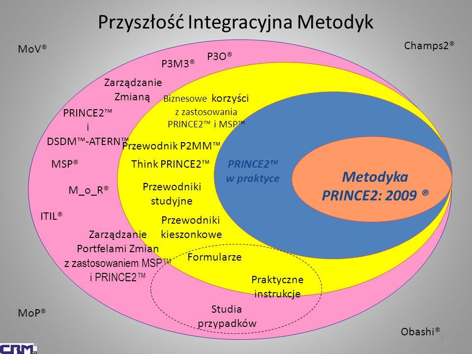 2 PRINCE2 w praktyce Metodyka PRINCE2: 2009 ® Przyszłość Integracyjna Metodyk Biznesowe korzyści z zastosowania PRINCE2 i MSP Przewodnik P2MM Think PR