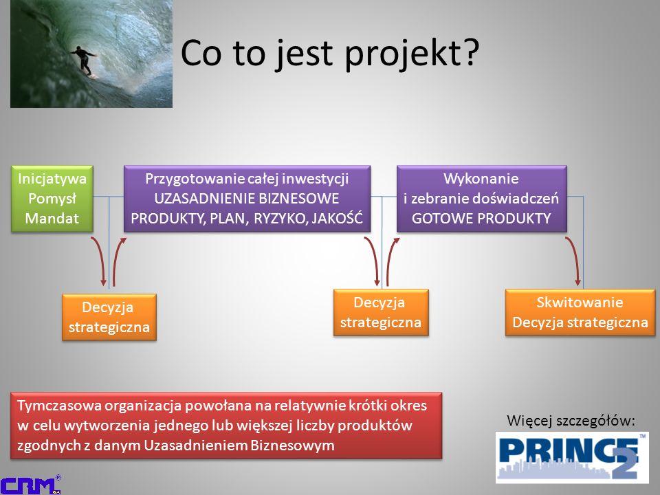 Co to jest projekt? Więcej szczegółów: Tymczasowa organizacja powołana na relatywnie krótki okres w celu wytworzenia jednego lub większej liczby produ