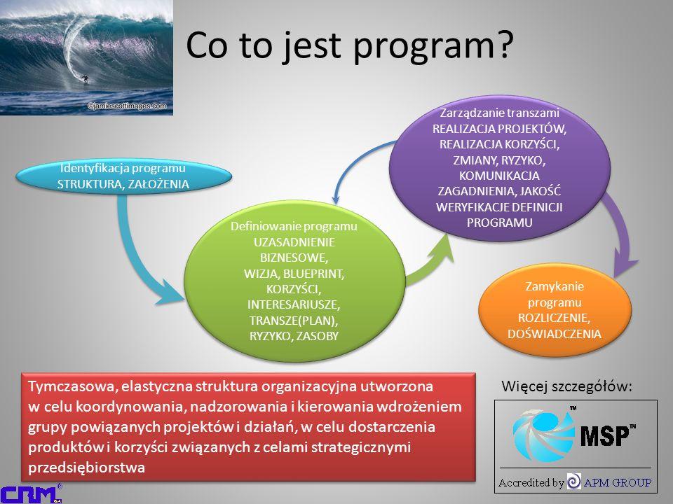 Co to jest program? Tymczasowa, elastyczna struktura organizacyjna utworzona w celu koordynowania, nadzorowania i kierowania wdrożeniem grupy powiązan
