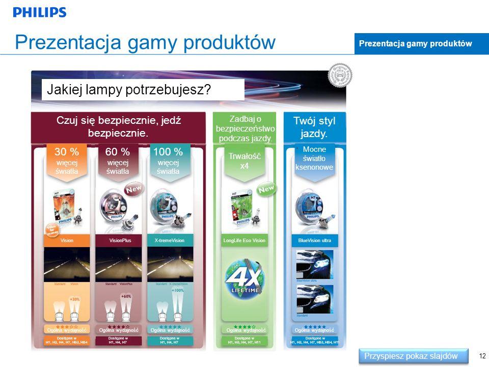 12 Prezentacja gamy produktów Przyspiesz pokaz slajdów Jakiej lampy potrzebujesz? Czuj się bezpiecznie, jedź bezpiecznie. Zadbaj o bezpieczeństwo podc