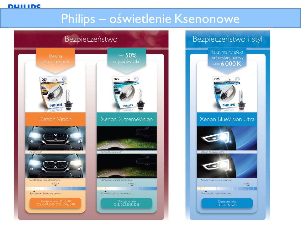 Philips – oświetlenie Ksenonowe