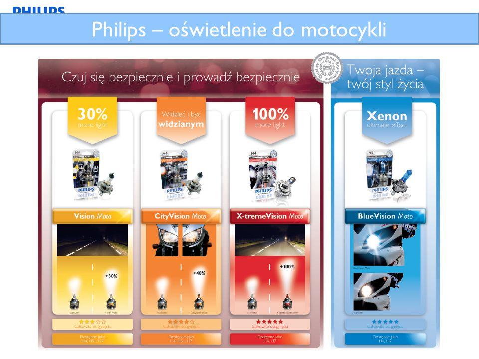 Philips – oświetlenie do motocykli