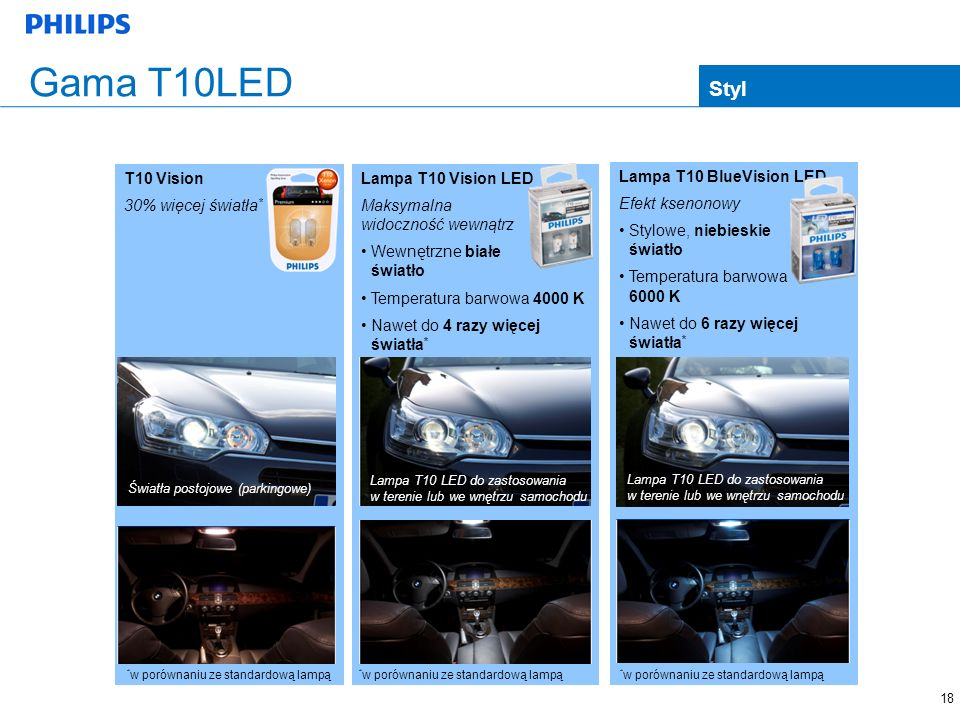 18 T10 Vision 30% więcej światła * Światła postojowe (parkingowe) Lampa T10 BlueVision LED Efekt ksenonowy Stylowe, niebieskie światło Temperatura bar