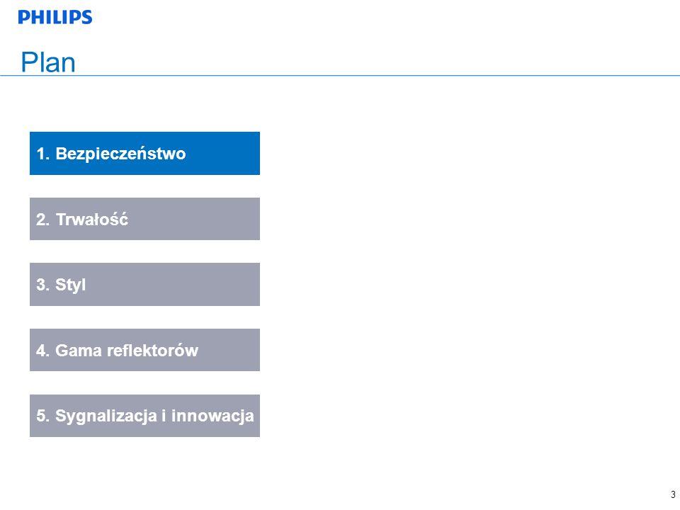 3 Plan 1. Bezpieczeństwo 2. Trwałość 3. Styl 4. Gama reflektorów 5. Sygnalizacja i innowacja