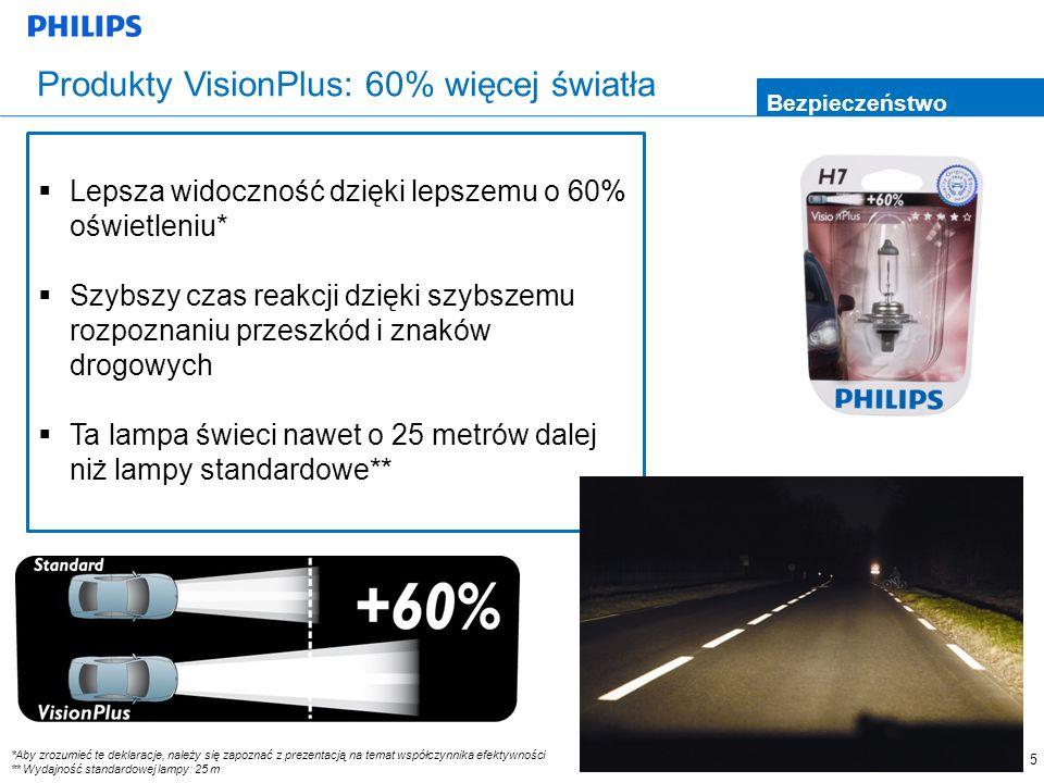 5 Lepsza widoczność dzięki lepszemu o 60% oświetleniu* Szybszy czas reakcji dzięki szybszemu rozpoznaniu przeszkód i znaków drogowych Ta lampa świeci