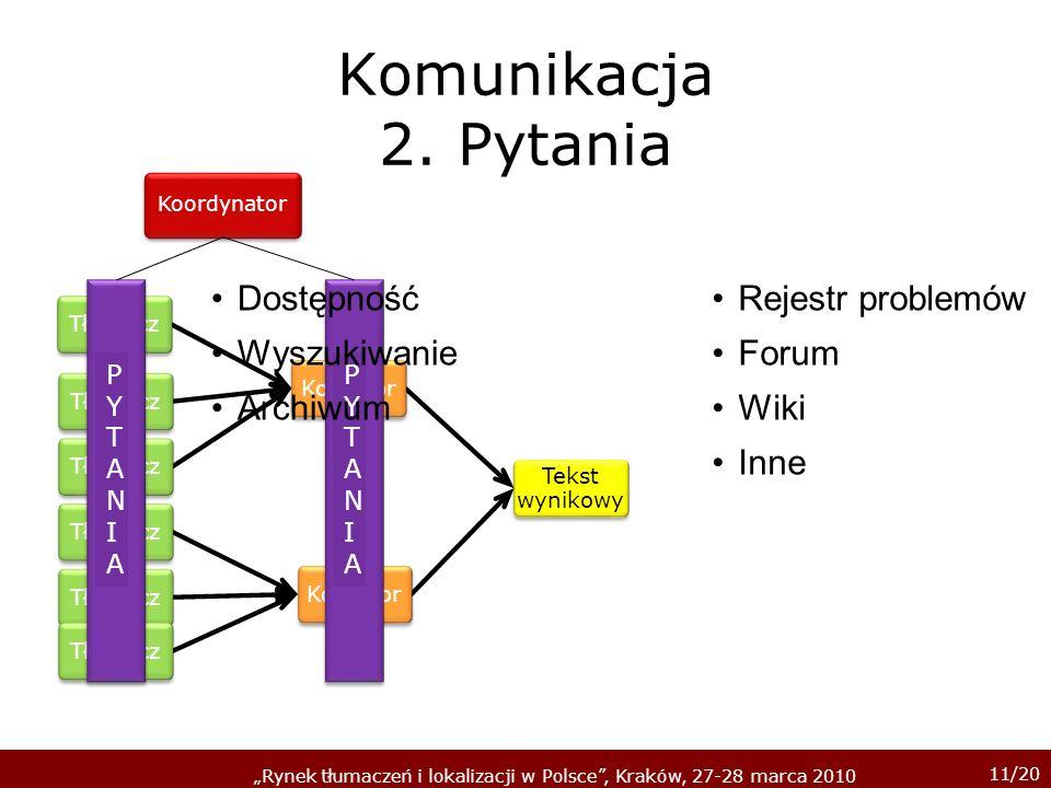 11/20 Rynek tłumaczeń i lokalizacji w Polsce, Kraków, 27-28 marca 2010 Komunikacja 2.