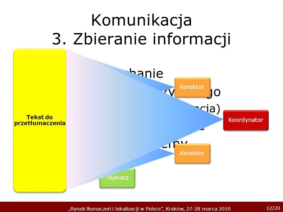 12/20 Rynek tłumaczeń i lokalizacji w Polsce, Kraków, 27-28 marca 2010 Komunikacja 3.