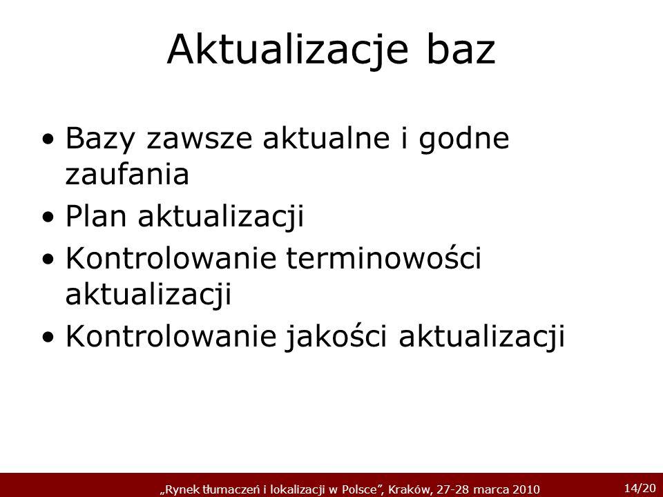 14/20 Rynek tłumaczeń i lokalizacji w Polsce, Kraków, 27-28 marca 2010 Aktualizacje baz Bazy zawsze aktualne i godne zaufania Plan aktualizacji Kontrolowanie terminowości aktualizacji Kontrolowanie jakości aktualizacji