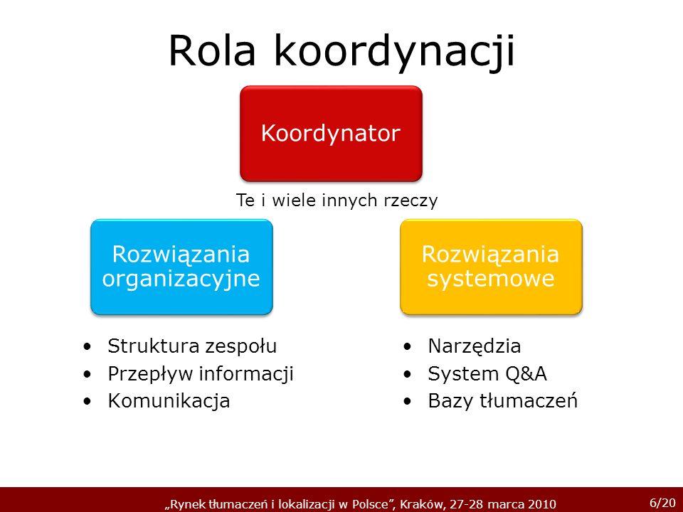 6/20 Rynek tłumaczeń i lokalizacji w Polsce, Kraków, 27-28 marca 2010 Rola koordynacji Rozwiązania systemowe Koordynator Rozwiązania organizacyjne Struktura zespołu Przepływ informacji Komunikacja Narzędzia System Q&A Bazy tłumaczeń Te i wiele innych rzeczy