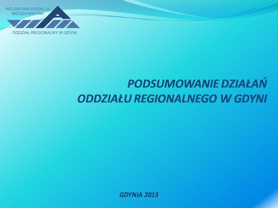 Oddział Regionalny w Gdyni stale podwyższa jakość świadczonych usług i wykazuje staranność o gospodarne zarządzanie powierzonym mieniem.
