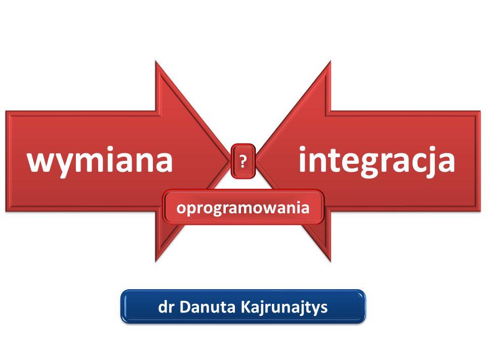 wymiana integracja dr Danuta Kajrunajtys oprogramowania ?