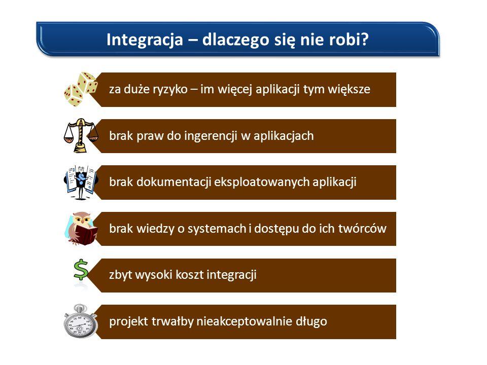 Integracja – dlaczego się nie robi? za duże ryzyko – im więcej aplikacji tym większe brak praw do ingerencji w aplikacjach brak dokumentacji eksploato