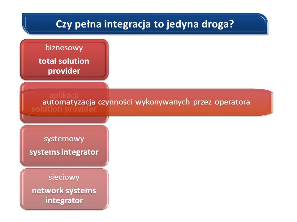 Czy pełna integracja to jedyna droga? biznesowy total solution provider biznesowy total solution provider aplikacji solution provider aplikacji soluti