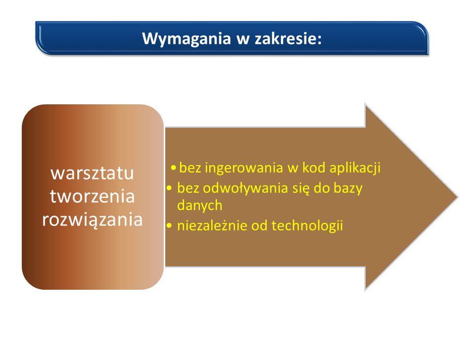 Wymagania w zakresie: bez ingerowania w kod aplikacji bez odwoływania się do bazy danych niezależnie od technologii warsztatu tworzenia rozwiązania