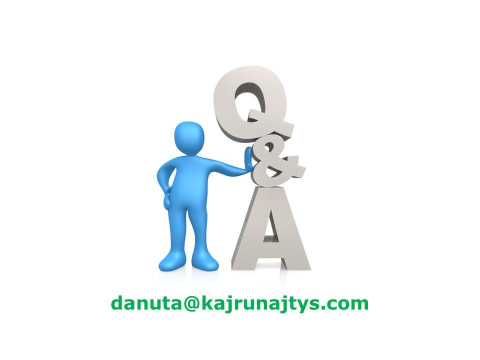 danuta@kajrunajtys.com