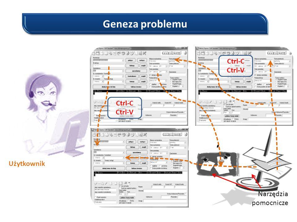 Użytkownik Narzędzia pomocnicze Ctrl-C Ctrl-V Ctrl-C Ctrl-V Geneza problemu