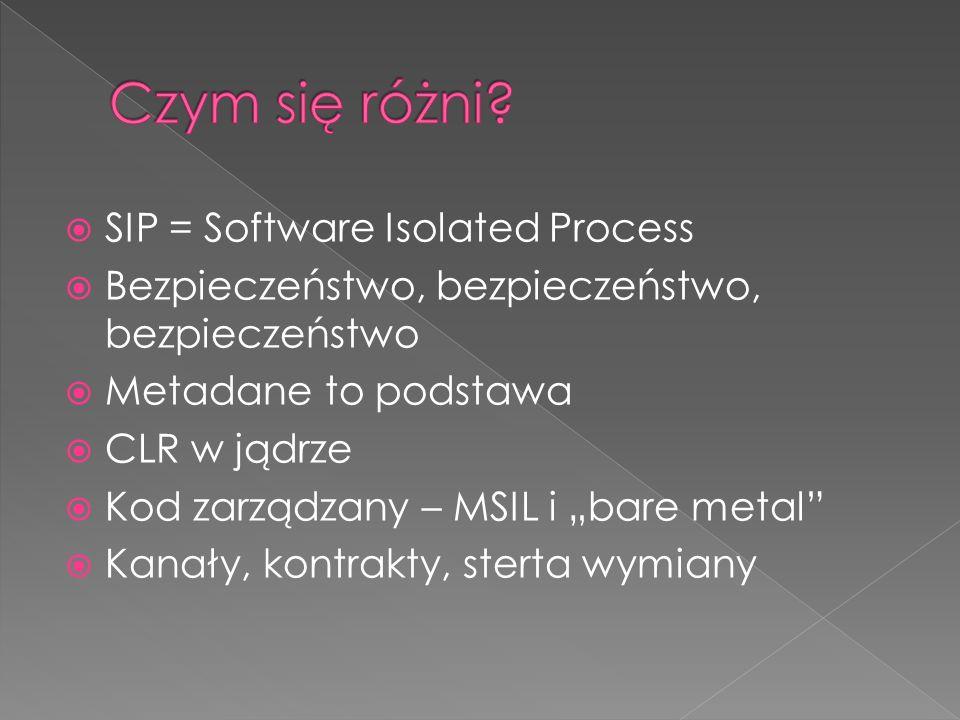 SIP = Software Isolated Process Bezpieczeństwo, bezpieczeństwo, bezpieczeństwo Metadane to podstawa CLR w jądrze Kod zarządzany – MSIL i bare metal Kanały, kontrakty, sterta wymiany
