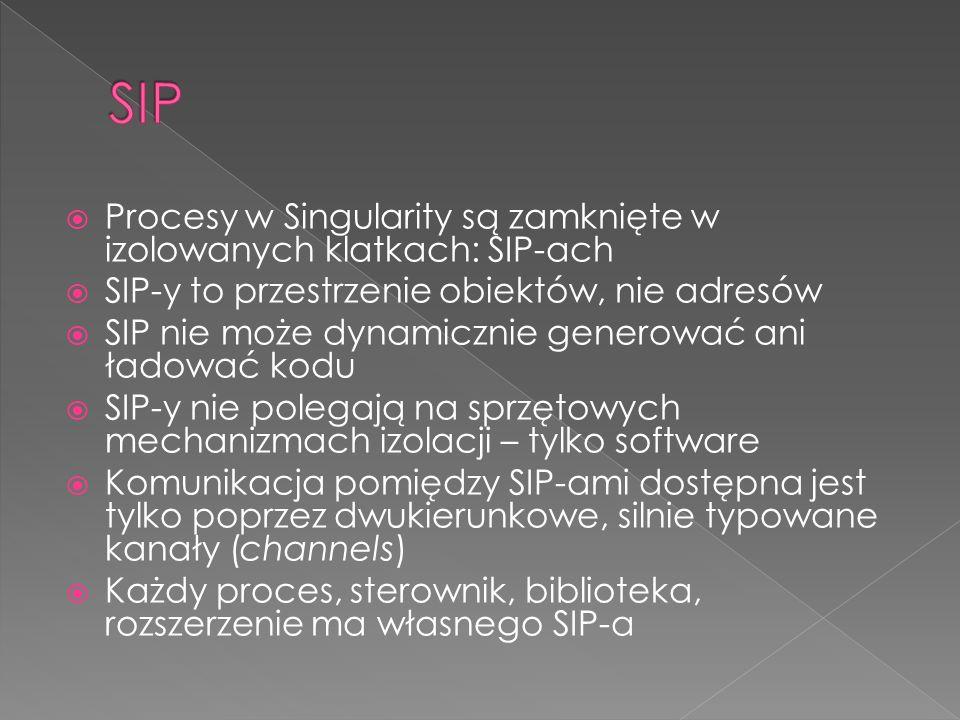 Procesy w Singularity są zamknięte w izolowanych klatkach: SIP-ach SIP-y to przestrzenie obiektów, nie adresów SIP nie może dynamicznie generować ani ładować kodu SIP-y nie polegają na sprzętowych mechanizmach izolacji – tylko software Komunikacja pomiędzy SIP-ami dostępna jest tylko poprzez dwukierunkowe, silnie typowane kanały (channels) Każdy proces, sterownik, biblioteka, rozszerzenie ma własnego SIP-a