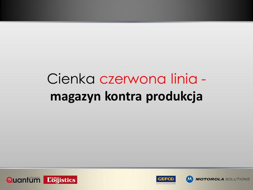 Cienka czerwona linia - magazyn kontra produkcja