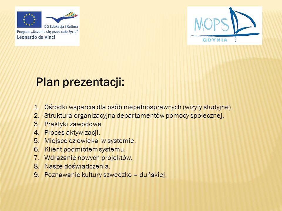 Plan prezentacji: 1.Ośrodki wsparcia dla osób niepełnosprawnych (wizyty studyjne).