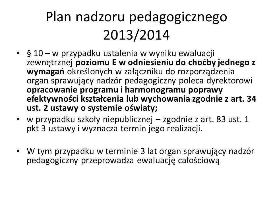 Plan nadzoru pedagogicznego 2013/2014 § 10 – w przypadku ustalenia w wyniku ewaluacji zewnętrznej poziomu E w odniesieniu do choćby jednego z wymagań