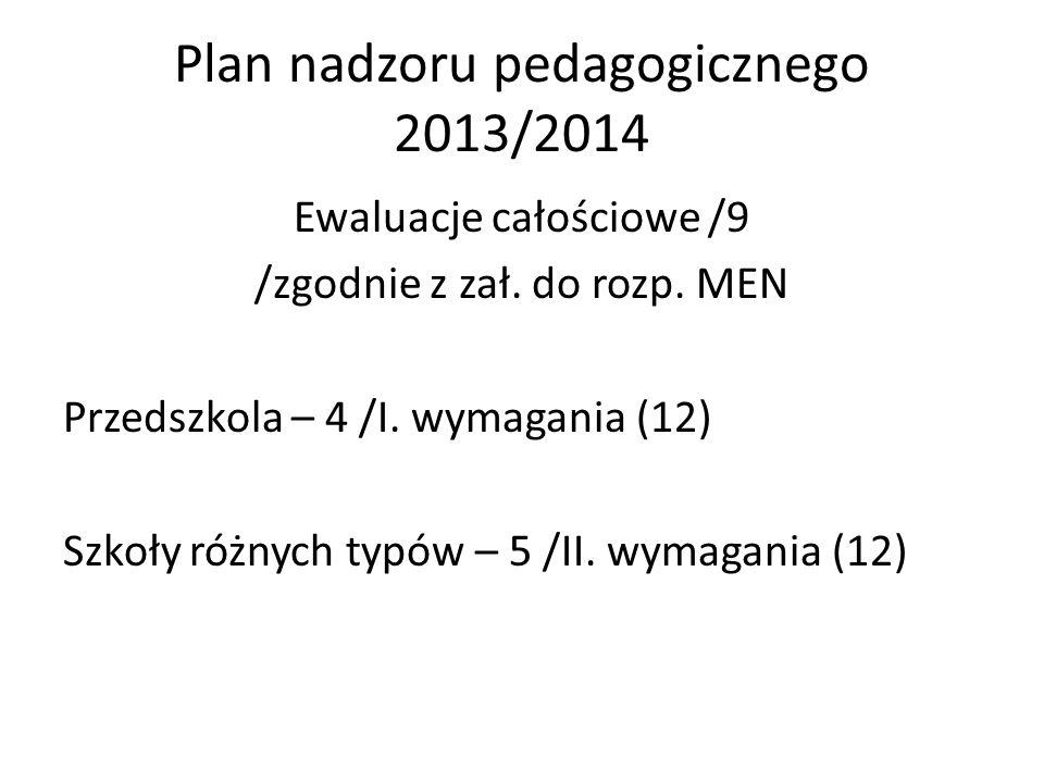 Plan nadzoru pedagogicznego 2013/2014 Ewaluacje całościowe /9 /zgodnie z zał. do rozp. MEN Przedszkola – 4 /I. wymagania (12) Szkoły różnych typów – 5