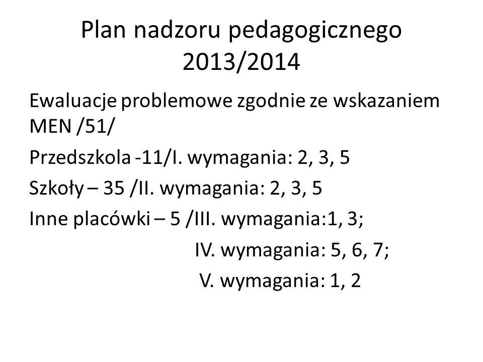 Plan nadzoru pedagogicznego 2013/2014 Ewaluacje problemowe zgodnie ze wskazaniem MEN /51/ Przedszkola -11/I. wymagania: 2, 3, 5 Szkoły – 35 /II. wymag