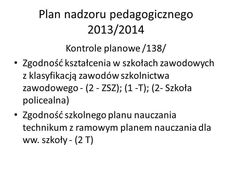 Plan nadzoru pedagogicznego 2013/2014 Kontrole planowe /138/ Zgodność kształcenia w szkołach zawodowych z klasyfikacją zawodów szkolnictwa zawodowego