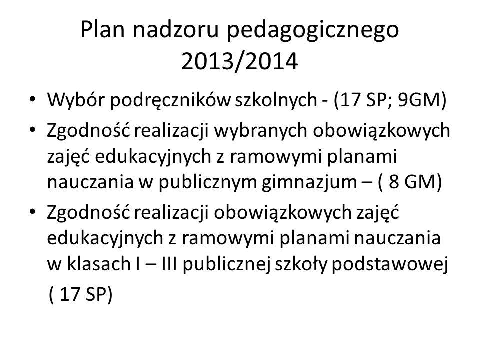 Plan nadzoru pedagogicznego 2013/2014 Wybór podręczników szkolnych - (17 SP; 9GM) Zgodność realizacji wybranych obowiązkowych zajęć edukacyjnych z ram