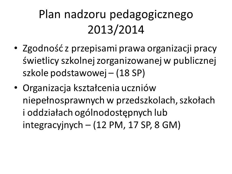 Plan nadzoru pedagogicznego 2013/2014 Zgodność z przepisami prawa organizacji pracy świetlicy szkolnej zorganizowanej w publicznej szkole podstawowej