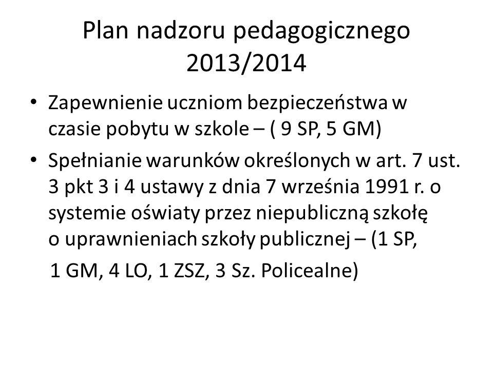 Plan nadzoru pedagogicznego 2013/2014 Zapewnienie uczniom bezpieczeństwa w czasie pobytu w szkole – ( 9 SP, 5 GM) Spełnianie warunków określonych w ar