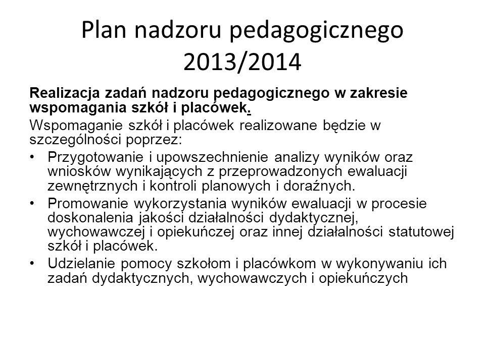 Plan nadzoru pedagogicznego 2013/2014 Realizacja zadań nadzoru pedagogicznego w zakresie wspomagania szkół i placówek. Wspomaganie szkół i placówek re