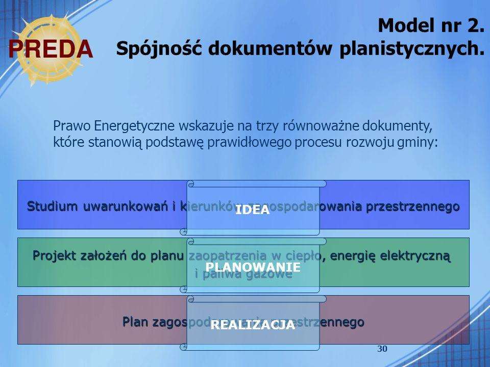 30 Model nr 2. Spójność dokumentów planistycznych. Studium uwarunkowań i kierunków zagospodarowania przestrzennego Projekt założeń do planu zaopatrzen