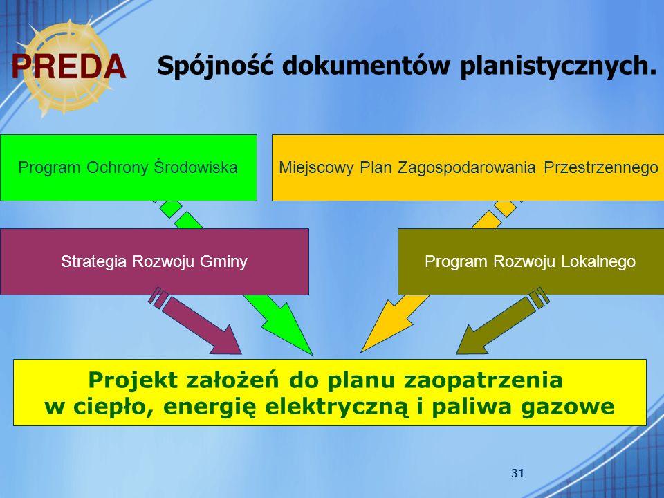 31 Projekt założeń do planu zaopatrzenia w ciepło, energię elektryczną i paliwa gazowe Strategia Rozwoju GminyProgram Rozwoju Lokalnego Miejscowy Plan