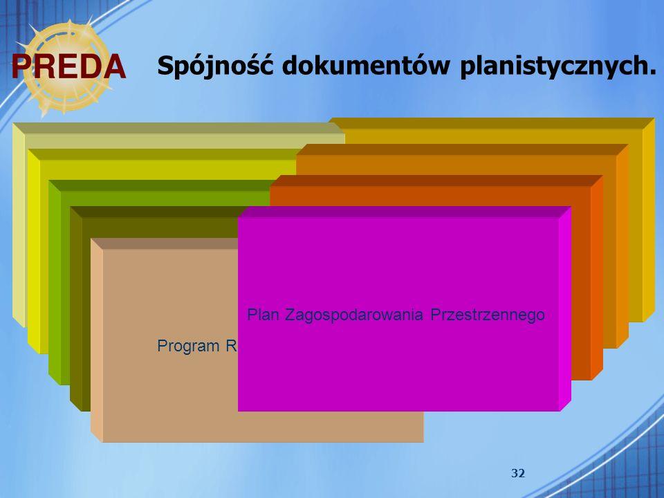 32 Spójność dokumentów planistycznych. Strategia Rozwoju Gminy Wieloletni Plan Inwestycyjny Program Poprawy Bezpieczeństwa. Program Rozwoju Turystyki