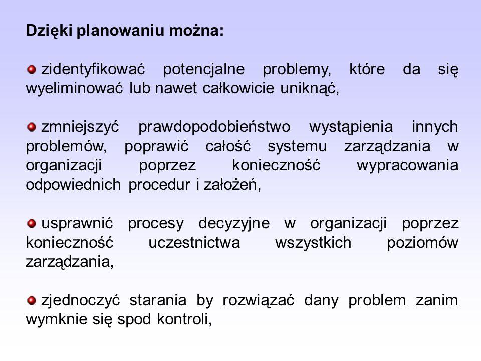 Komendant powiatowy (miejski) i wojewódzki uzgadnia plan z podmiotami przewidzianymi do udziału w akcji ratowniczej w części dotyczącej zakresu ich zadań.
