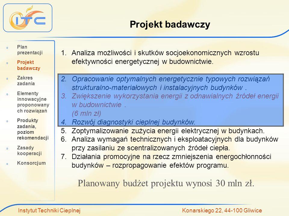 Instytut Techniki Cieplnej Konarskiego 22, 44-100 Gliwice Projekt badawczy o Plan prezentacji o Projekt badawczy o Zakres zadania o Elementy innowacyjne proponowany ch rozwiązań o Produkty zadania, poziom rekomendacji o Zasady kooperacji o Konsorcjum 1.Analiza możliwości i skutków socjoekonomicznych wzrostu efektywności energetycznej w budownictwie.