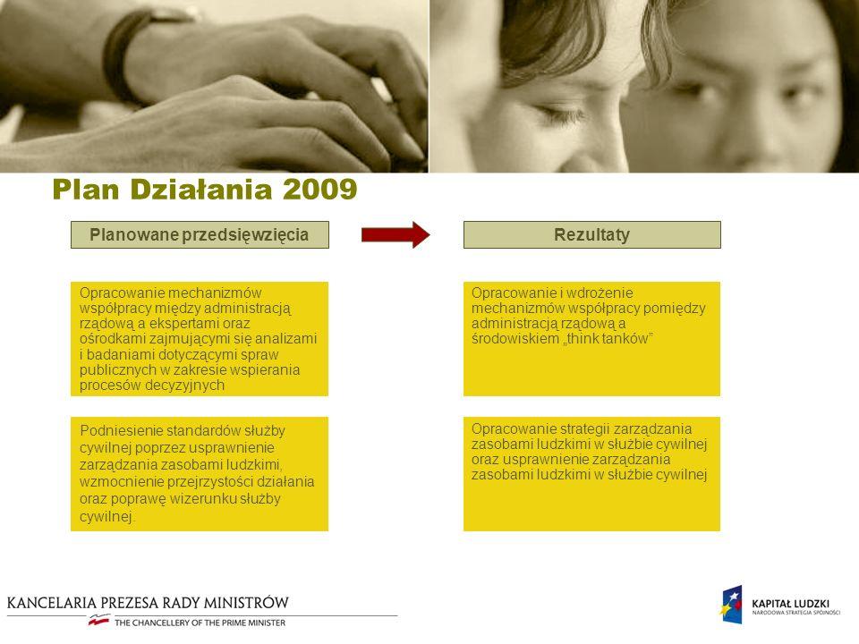 Plan Działania 2009 Opracowanie i wdrożenie mechanizmów współpracy pomiędzy administracją rządową a środowiskiem think tanków Rezultaty Opracowanie mechanizmów współpracy między administracją rządową a ekspertami oraz ośrodkami zajmującymi się analizami i badaniami dotyczącymi spraw publicznych w zakresie wspierania procesów decyzyjnych Planowane przedsięwzięcia Opracowanie strategii zarządzania zasobami ludzkimi w służbie cywilnej oraz usprawnienie zarządzania zasobami ludzkimi w służbie cywilnej Podniesienie standardów służby cywilnej poprzez usprawnienie zarządzania zasobami ludzkimi, wzmocnienie przejrzystości działania oraz poprawę wizerunku służby cywilnej.