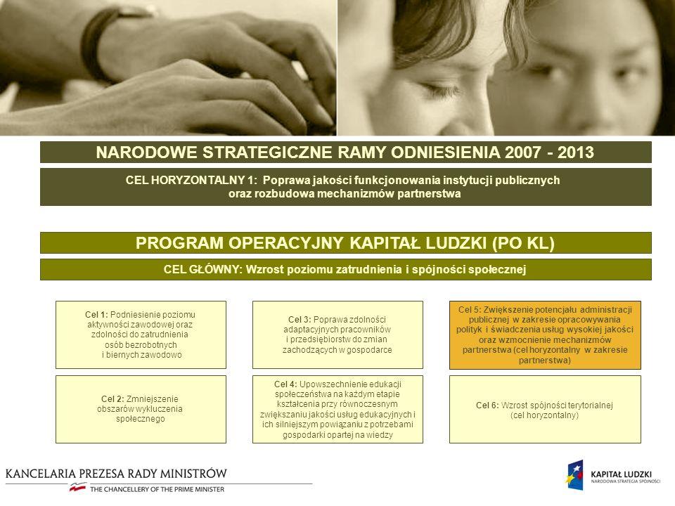 Plan Działania 2009 Podniesienie kompetencji członków korpusu służby cywilnej w szczególności w obszarach priorytetowych z punktu widzenia Strategii Lizbońskiej.