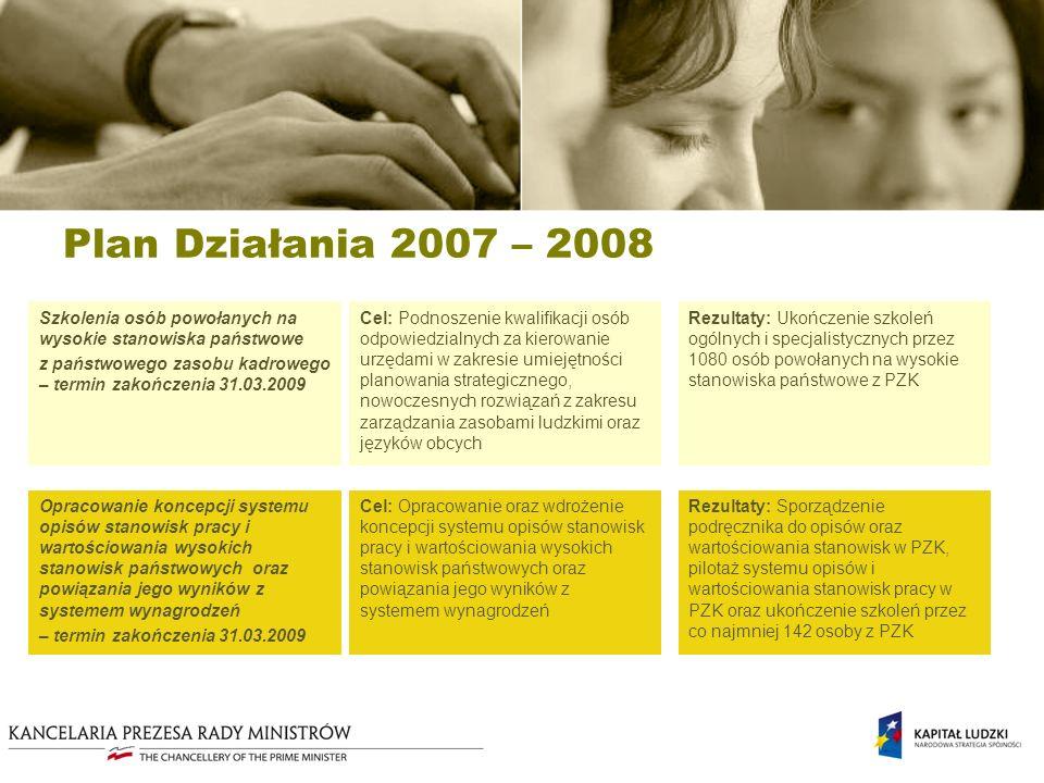 Plan Działania 2007 – 2008 Cel: Zwiększenie zdolności urzędów administracji rządowej do wykorzystywania nowoczesnych narzędzi zarządzania zasobami ludzkimi oraz efektywnego zarządzania wynagrodzeniami Wartościowanie stanowisk pracy oraz zmiany w systemie wynagrodzeń w administracji rządowej – termin zakończenia 30.06.2009 Rezultaty: Ukończenie szkoleń przez co najmniej 3115 osób w ramach 128 sesji szkoleniowych oraz wdrożenie narzędzia informatycznego wspomagającego zarządzanie wynagrodzeniami w urzędach
