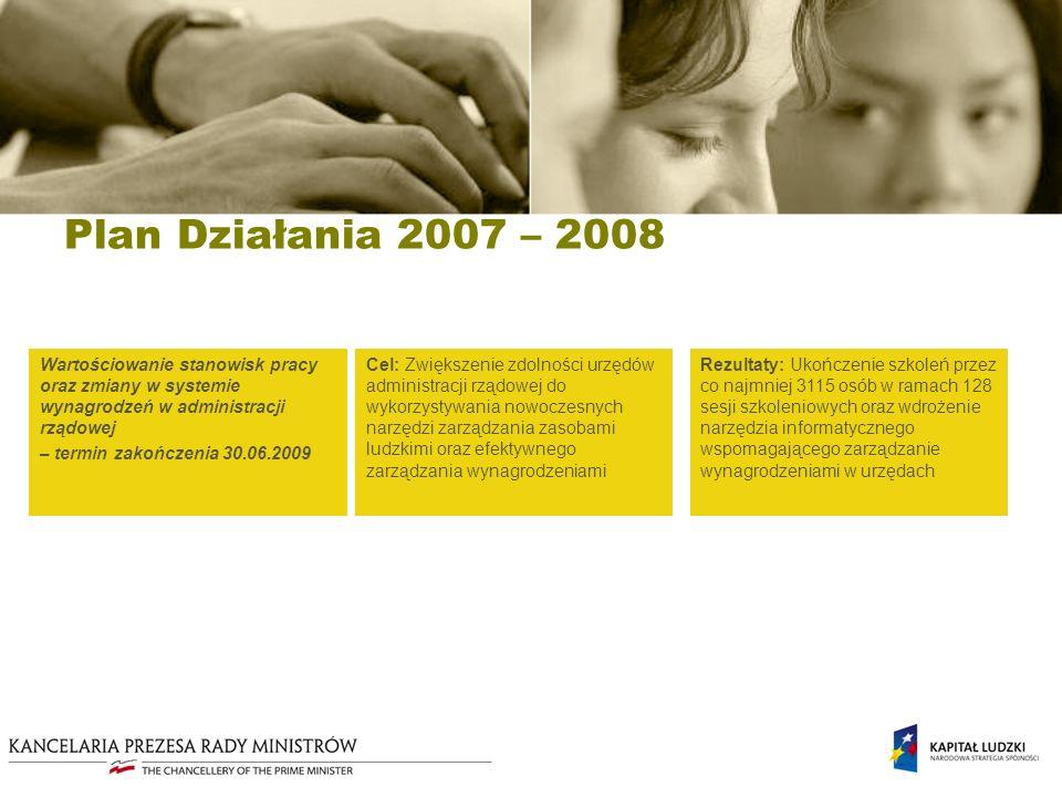 Plan Działania 2007 – 2008 Cel: Podniesienie kompetencji pracowników dysponentów głównych w zakresie sporządzenia zadaniowego planu wydatków oraz przygotowanie przez dysponentów zadaniowego planu wydatków na rok 2008 Przygotowanie administracji rządowej do sporządzenia zadaniowego planu wydatków na rok 2008 – termin zakończenia 15.05.2008 Rezultaty: Ukończenie szkoleń z zakresu metodologii zadaniowego zestawienia wydatków przez 827 osób Poddziałanie 5.1.2 Wdrażanie systemu zarządzania finansowego w ujęciu zadaniowym