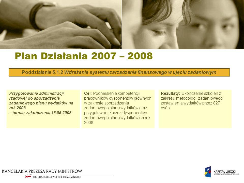 Plan Działania 2007 – 2008 Cel: Wsparcie procesu doskonalenia metodologii w zakresie przygotowywania i wdrożenia budżetu zadaniowego w ujęciu rocznym i wieloletnim, planowania strategicznego, oraz prac dot.