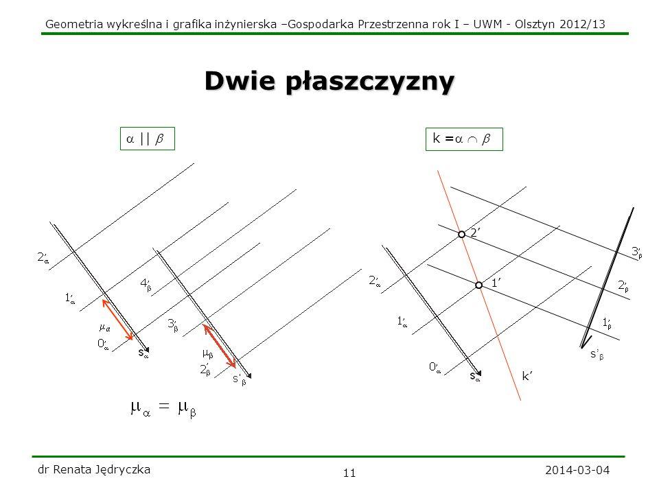 Geometria wykreślna i grafika inżynierska –Gospodarka Przestrzenna rok I – UWM - Olsztyn 2012/13 2014-03-04 dr Renata Jędryczka 11 s Dwie płaszczyzny