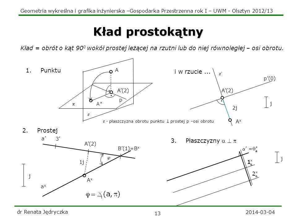 Geometria wykreślna i grafika inżynierska –Gospodarka Przestrzenna rok I – UWM - Olsztyn 2012/13 2014-03-04 dr Renata Jędryczka 13. Kład prostokątny 1