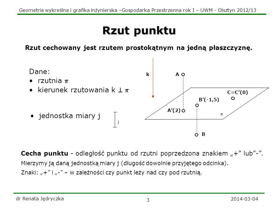 Geometria wykreślna i grafika inżynierska –Gospodarka Przestrzenna rok I – UWM - Olsztyn 2012/13 2014-03-04 dr Renata Jędryczka 14 kxkx 1x=1x= 2x2x s Zadanie Dana jest płaszczyzna i punkt A nie leżący na niej.