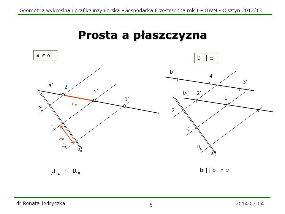 Geometria wykreślna i grafika inżynierska –Gospodarka Przestrzenna rok I – UWM - Olsztyn 2012/13 2014-03-04 dr Renata Jędryczka 9 Prosta prostopadła do płaszczyzny Plan konstrukcji 1.kreślimy p warstwic płaszczyzny 2.moduł prostej wyznaczamy z trójkąta modułów 3.stopniujemy prostą w kierunku przeciwnym do s p P(1) H p =0 p
